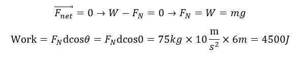 ph3 s2 weightf 19 نیروی وزن و نیروی عمودی سطح