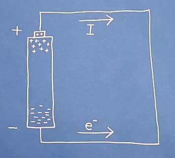 ph2 s2 electric current 04 جریان الکتریکی
