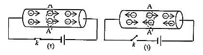 ph2 s2 electric current 11 جریان الکتریکی