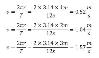 ph3 s2 circular 09 حرکت دایره ای یکنواخت