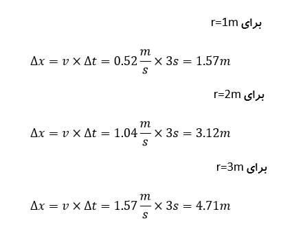 ph3 s2 circular 10 حرکت دایره ای یکنواخت