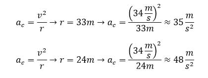 ph3 s2 circular 22 حرکت دایره ای یکنواخت