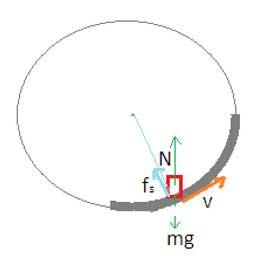 ph3 s2 circular 24 حرکت دایره ای یکنواخت