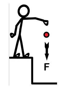 ph3 s2 gravitation 01 نیروی گرانشی