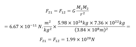 ph3 s2 gravitation 06 نیروی گرانشی