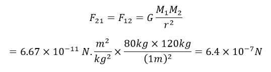 ph3 s2 gravitation 07 نیروی گرانشی