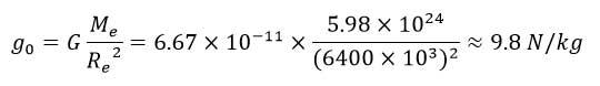 ph3 s2 gravitation 10 نیروی گرانشی