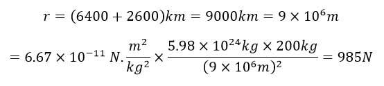 ph3 s2 gravitation 17 نیروی گرانشی