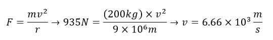 ph3 s2 gravitation 18 نیروی گرانشی
