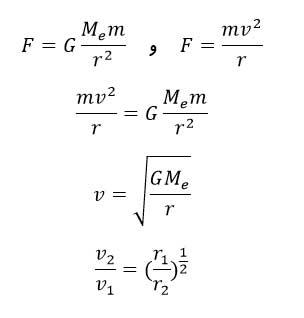 ph3 s2 gravitation 25 نیروی گرانشی