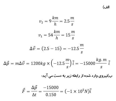 ph3 s2 momentum 09 تکانه و قانون دوم نیوتون
