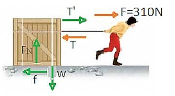ph3 s2 tension 06 نیروی کشش طناب