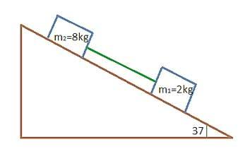 ph3 s2 tension 21 نیروی کشش طناب