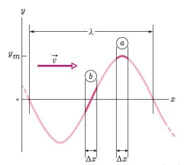 mechanicalwave 25 موج های مکانیکی