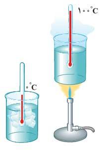 ph10 s4 temperature 03 دما و دماسنجی