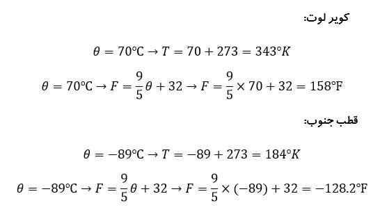 ph10 s4 temperature 08 دما و دماسنجی