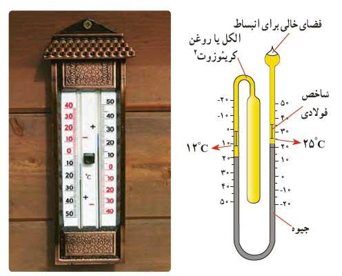 ph10 s4 temperature 11 دما و دماسنجی