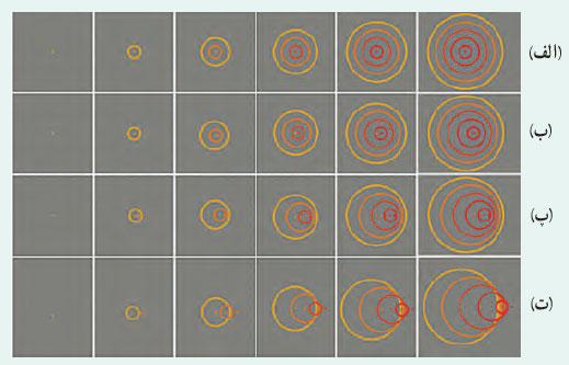 ph3 s3 doppler effect03 اثر دوپلر