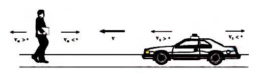 ph3 s3 doppler effect10 اثر دوپلر