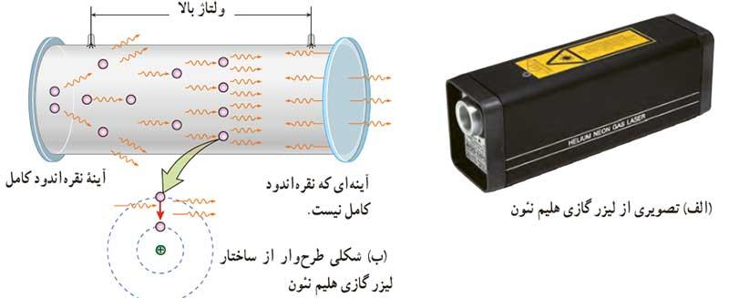 ph3 s5 laser 21 لیزر